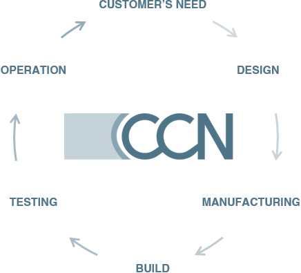 ccn-nuclear-services-solutions-en2