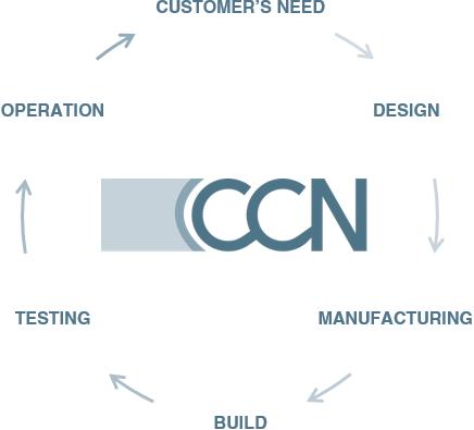 ccn-nuclear-services-solutions-en2
