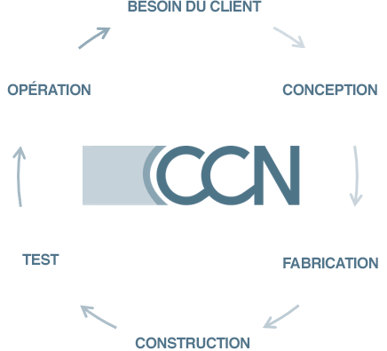 ccn-services-nucleaire-solutions-fr-min